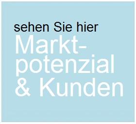 Marktpotenzial der Patient